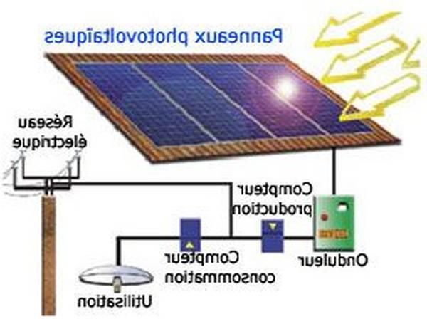 schéma panneau solaire thermique