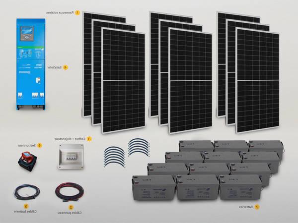 Belgique ᐈ Panneau solaire en kit pour mod panneau solaire minecraft | Expert Belgique